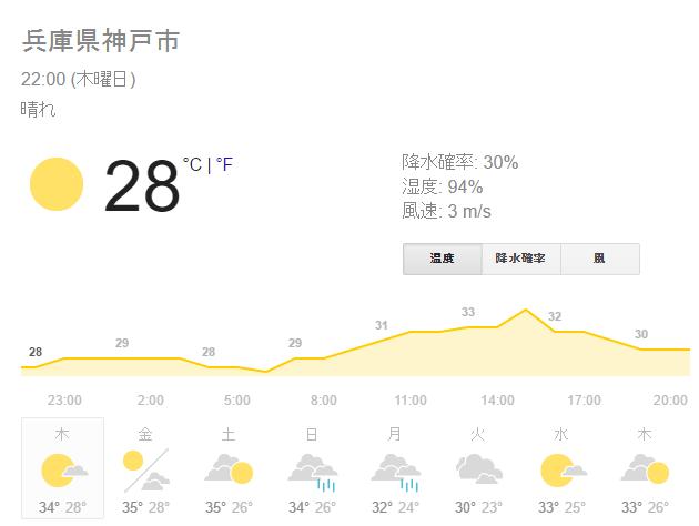 神戸天気2