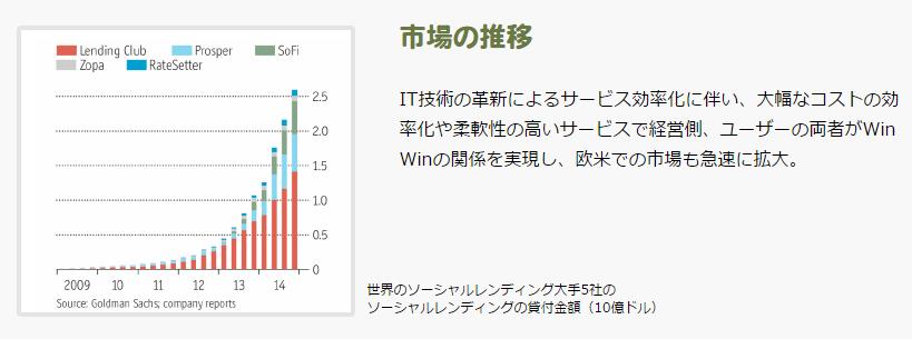 %e3%82%bd%e3%83%bc%e3%82%b7%e3%83%a3%e3%83%ab%e3%83%ac%e3%83%b3%e3%83%87%e3%82%a3%e3%83%b3%e3%82%b0%e5%b8%82%e5%a0%b4%e6%8b%a1%e5%a4%a7