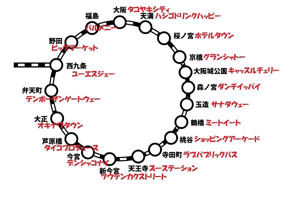 大阪環状線の名称変更案